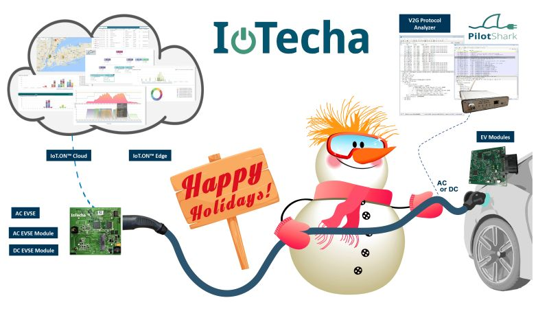 Happy Holidays and Peaceful, Healthy, Happy, Electrified 2021 from the IoTecha Team!